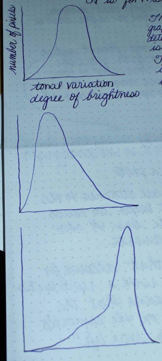 badly drawn graphs